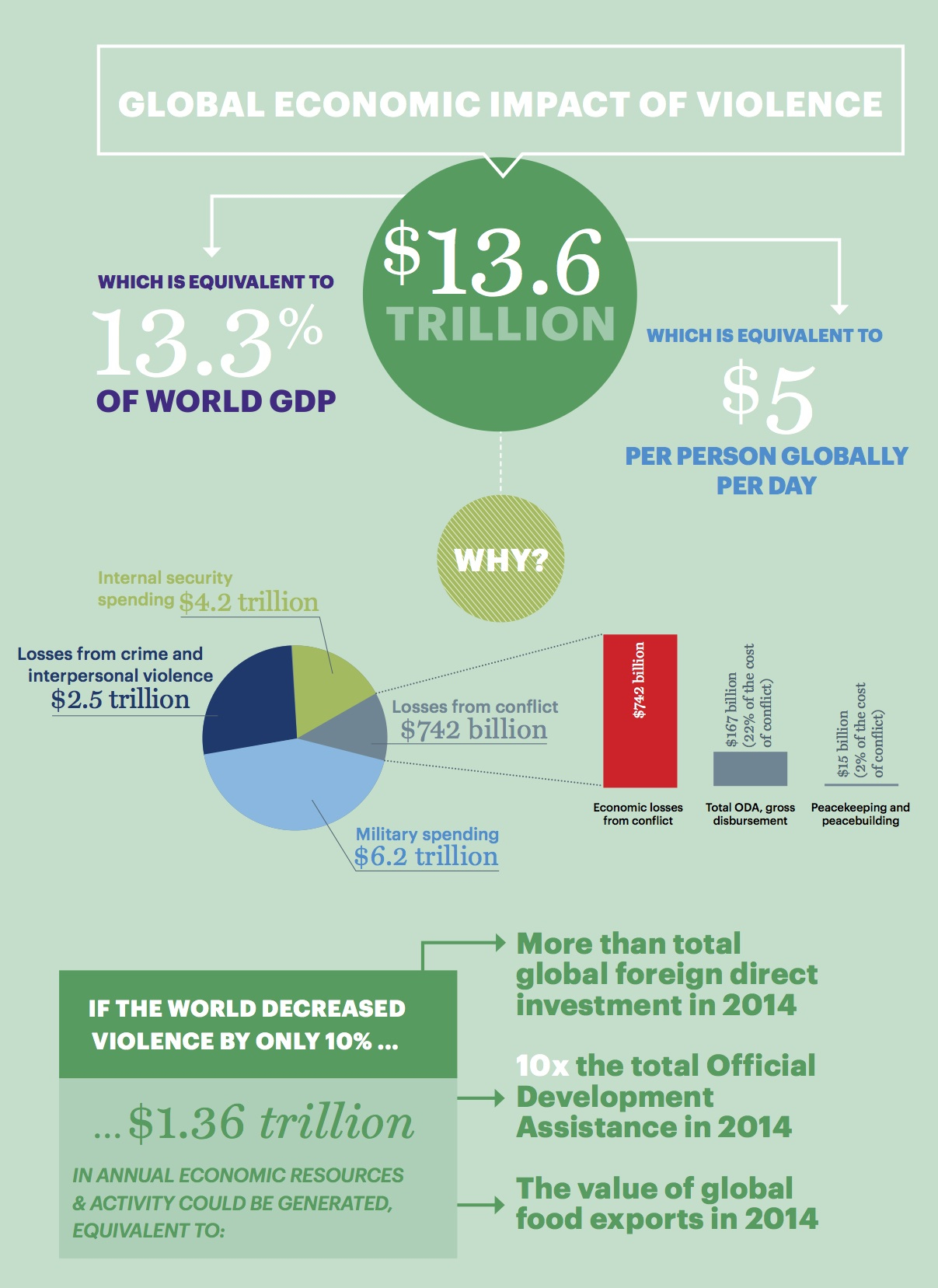 estimated global economic cost - HD 1024×946